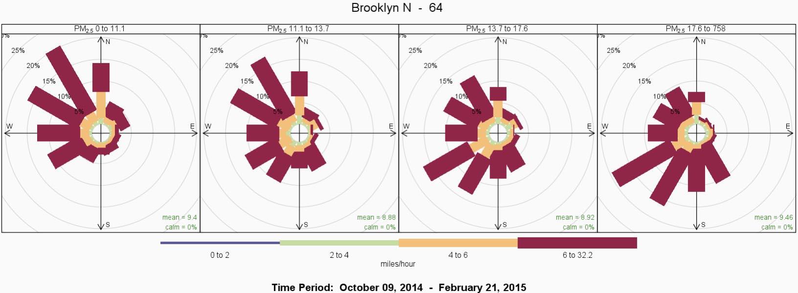 Fig6b_BrooklynN_323_Rose
