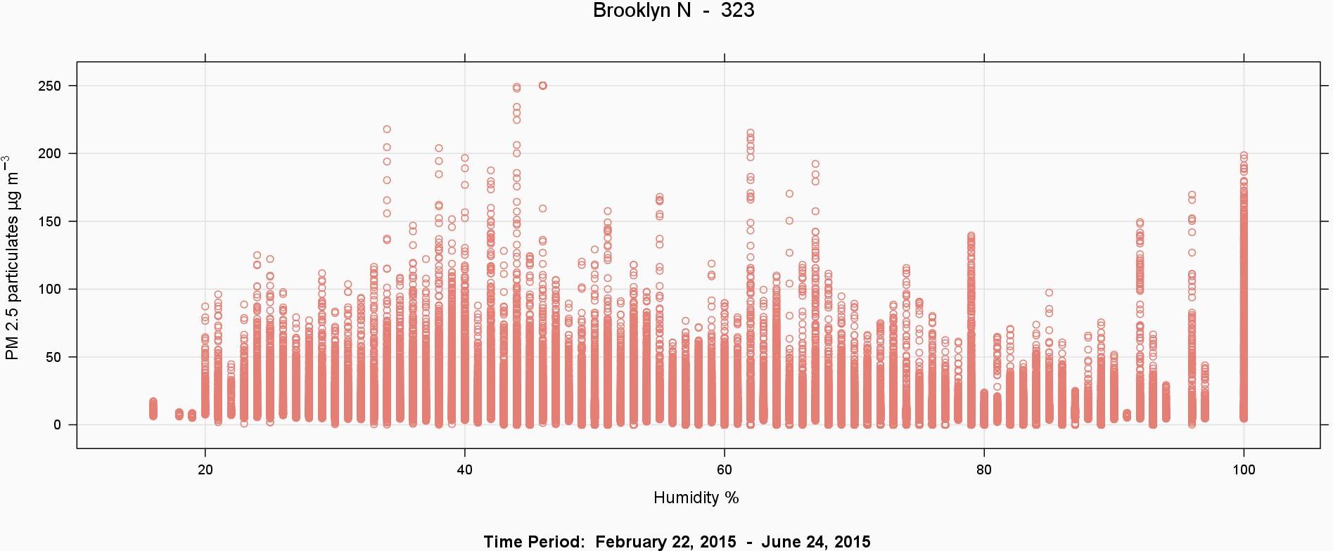 Fig9_BrooklynN_323_hum